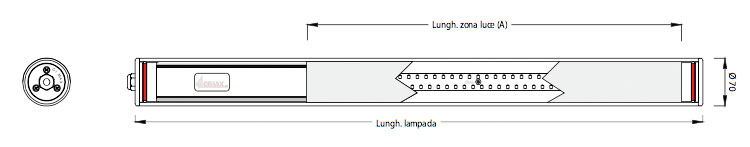 Series SIRIO LED BLMBN